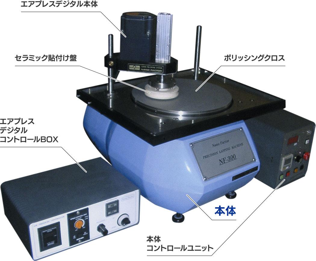 ラッピングマシン NF-300HP